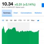 「お、GEの株価上げとるやん。ちょっと水差しに行っとこ。」
