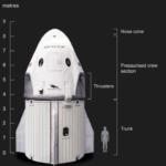 スペースX、宇宙船打ち上げ及び国際宇宙ステーションへのドッキングに成功。