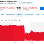GEの下落。カルプCEOとトゥサ氏のやりとりなど。