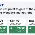 これで株価反発したら昨日までは一体何だったの?案件
