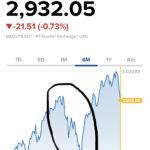 今後の投資方針(変えない)