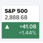 市場の乱高下に振り回されず引き続き買い増して行く所存