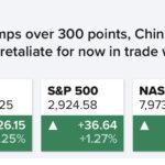 昨晩のような株価の上昇は何の意味も無し