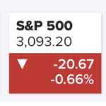 シーゲル教授「株式市場に留まりたいのかそうじゃないのかよく分からない」