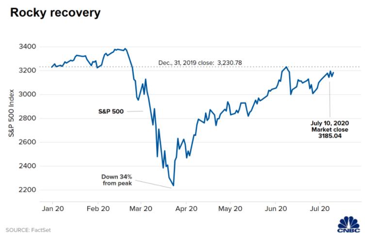 の 予想 本日 株価